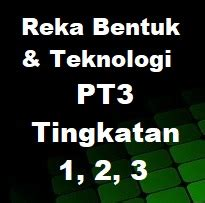 Contoh Bab 2 literature review
